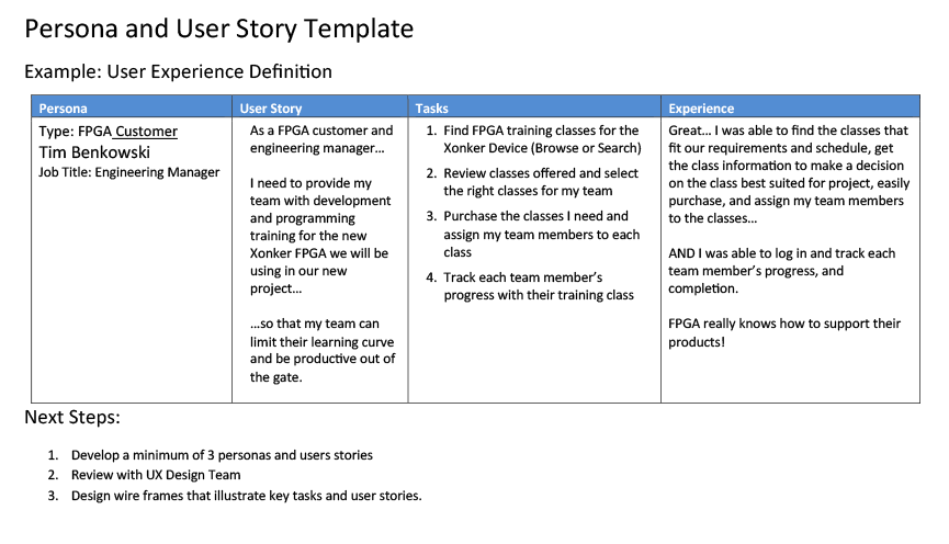 Ux design ux process ted richards for As a user i want user story template